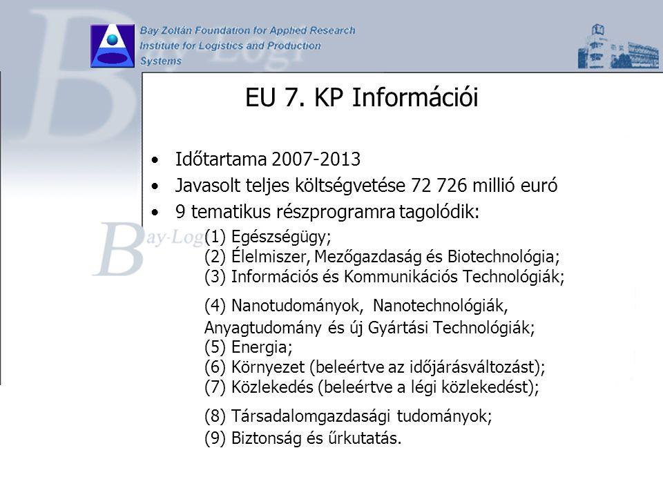 EU 7. KP Információi Időtartama 2007-2013 Javasolt teljes költségvetése 72 726 millió euró 9 tematikus részprogramra tagolódik: (1) Egészségügy; (2) É