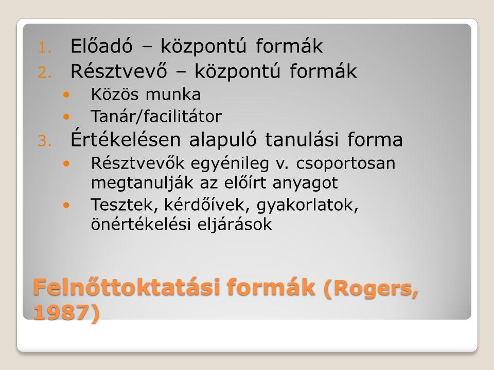 Felnőttoktatási formák (Rogers, 1987) 1. Előadó – központú formák 2.