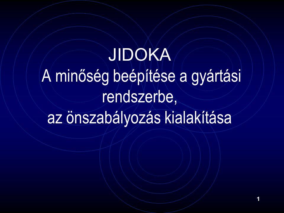 1 JIDOKA A minőség beépítése a gyártási rendszerbe, az önszabályozás kialakítása