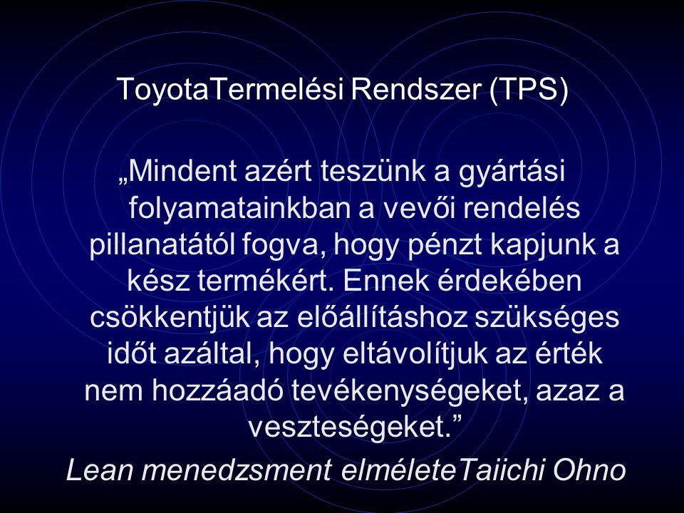 """ToyotaTermelési Rendszer (TPS) """"Mindent azért teszünk a gyártási folyamatainkban a vevői rendelés pillanatától fogva, hogy pénzt kapjunk a kész termék"""