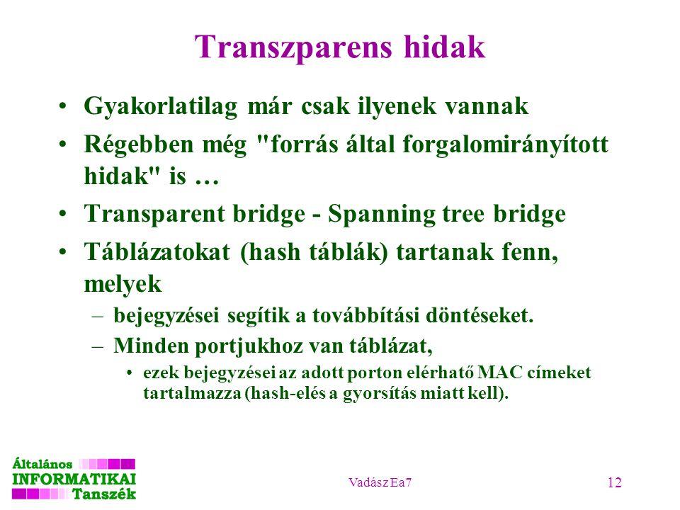 Vadász Ea7 12 Transzparens hidak Gyakorlatilag már csak ilyenek vannak Régebben még forrás által forgalomirányított hidak is … Transparent bridge - Spanning tree bridge Táblázatokat (hash táblák) tartanak fenn, melyek –bejegyzései segítik a továbbítási döntéseket.