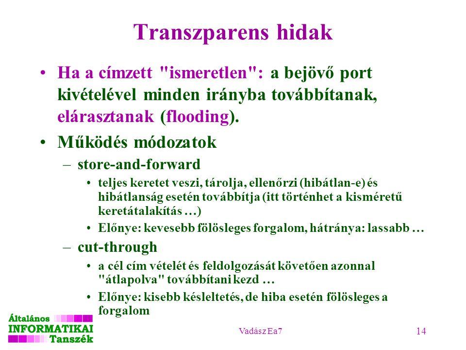 Vadász Ea7 14 Transzparens hidak Ha a címzett ismeretlen : a bejövő port kivételével minden irányba továbbítanak, elárasztanak (flooding).