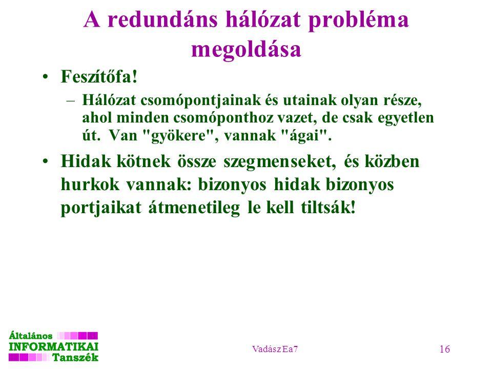 Vadász Ea7 16 A redundáns hálózat probléma megoldása Feszítőfa.