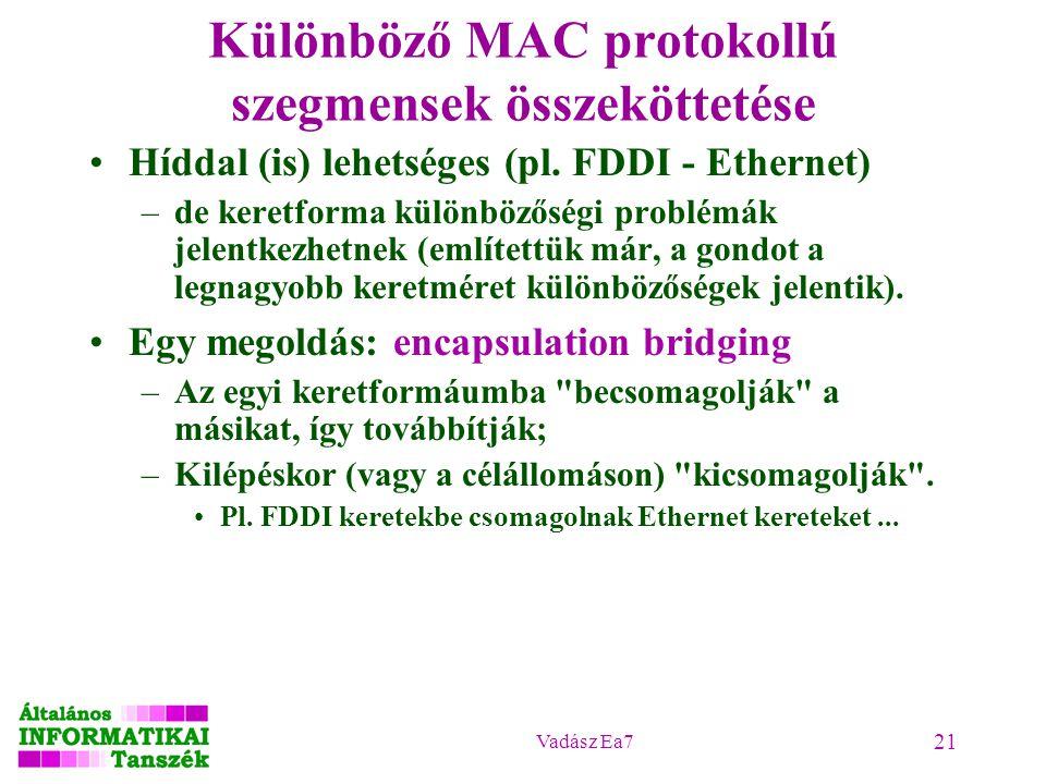 Vadász Ea7 21 Különböző MAC protokollú szegmensek összeköttetése Híddal (is) lehetséges (pl.