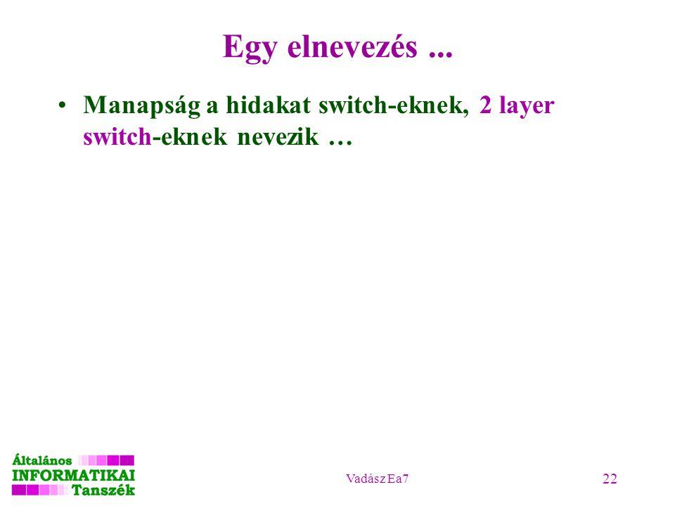Vadász Ea7 22 Egy elnevezés... Manapság a hidakat switch-eknek, 2 layer switch-eknek nevezik …