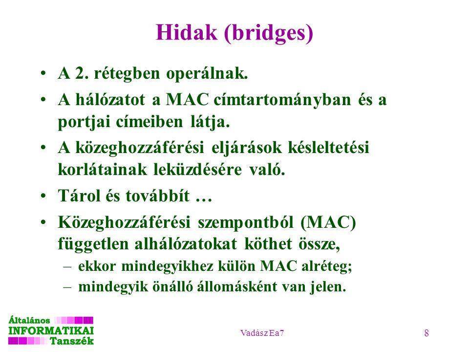 Vadász Ea7 8 Hidak (bridges) A 2. rétegben operálnak.