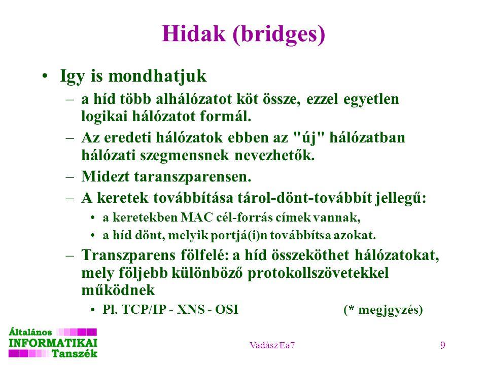 Vadász Ea7 9 Hidak (bridges) Igy is mondhatjuk –a híd több alhálózatot köt össze, ezzel egyetlen logikai hálózatot formál.