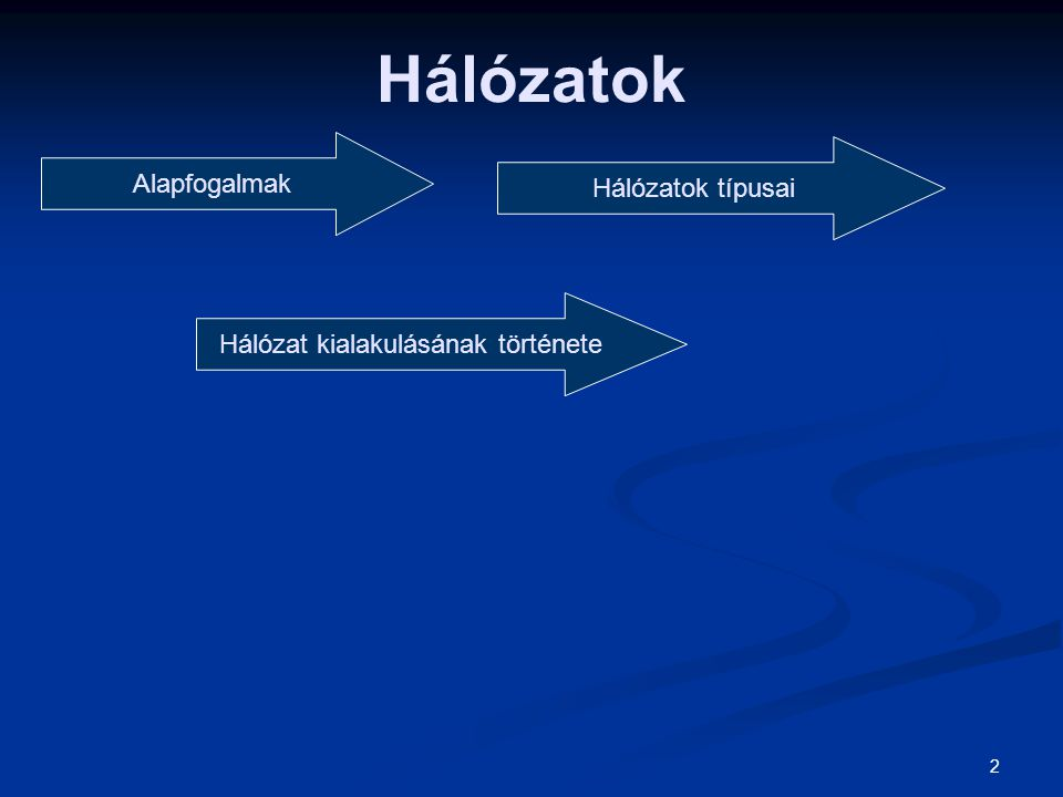 2 Alapfogalmak Hálózatok típusai Hálózat kialakulásának története Hálózatok