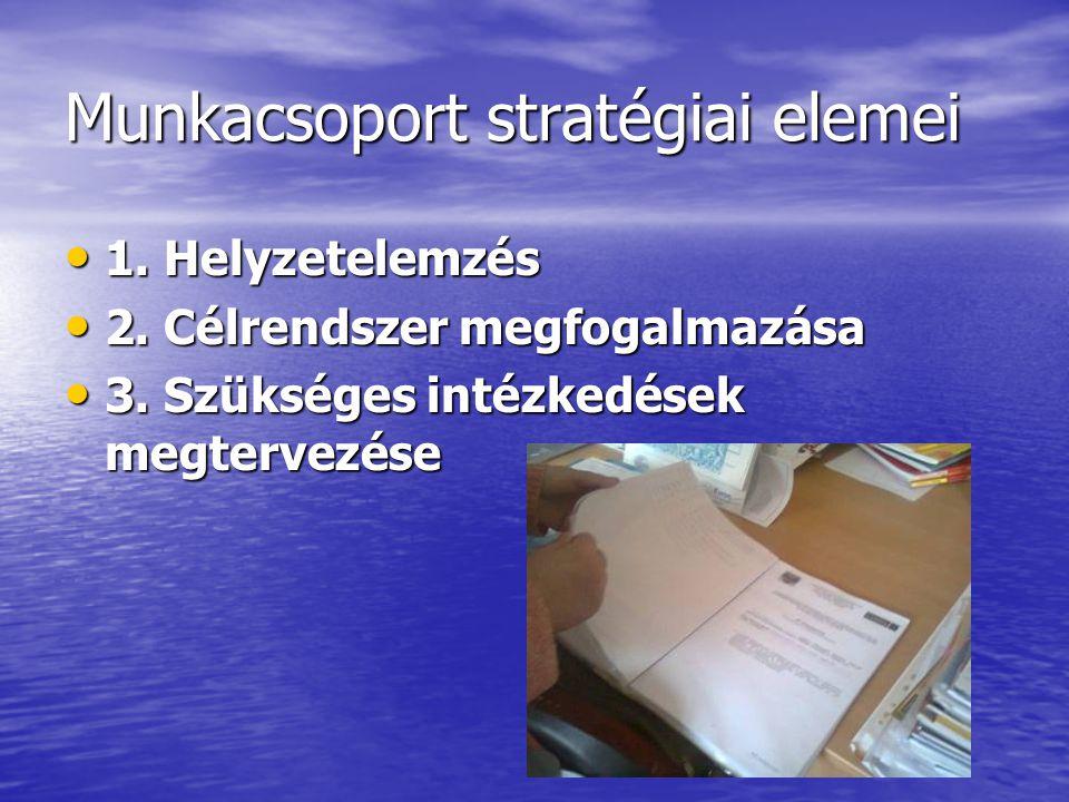 Munkacsoport stratégiai elemei 1. Helyzetelemzés 1. Helyzetelemzés 2. Célrendszer megfogalmazása 2. Célrendszer megfogalmazása 3. Szükséges intézkedés