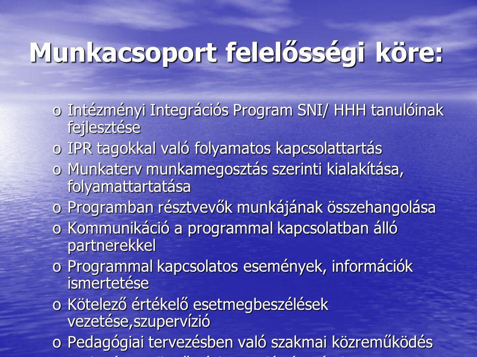 Munkacsoport felelősségi köre: oIntézményi Integrációs Program SNI/ HHH tanulóinak fejlesztése oIPR tagokkal való folyamatos kapcsolattartás oMunkater