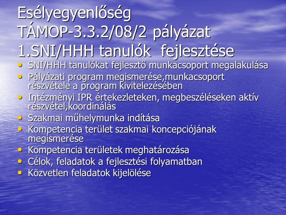 Esélyegyenlőség TÁMOP-3.3.2/08/2 pályázat 2.SNI/HHH tanulók fejlesztése Dokumentációk kidolgozása, alkalmazása Dokumentációk kidolgozása, alkalmazása Hospitálás Hospitálás Értékelő esetmegbeszélés Értékelő esetmegbeszélés Esetmegbeszélés Esetmegbeszélés Szupervízió Szupervízió Fejlesztések Fejlesztések Mentorálás Mentorálás Kompetencia alapú értékelés Kompetencia alapú értékelés