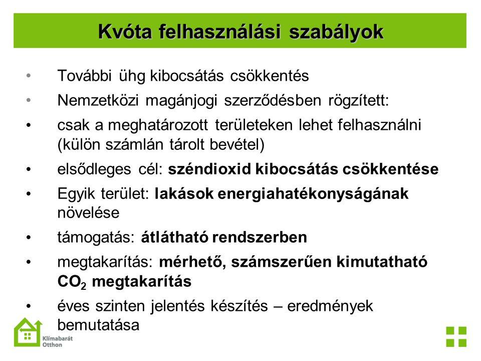 Pályázat 2010 ZBR KKV-közintézményi program – energiahatékonyság, és megújulók ZBR háztartási gépcsere (március) Hasznos linkek: www.kvvm.hu www.fi.kvvm.hu www.energiakozpont.hu Elérhetőségünk: zbr@kvvmfi.hu