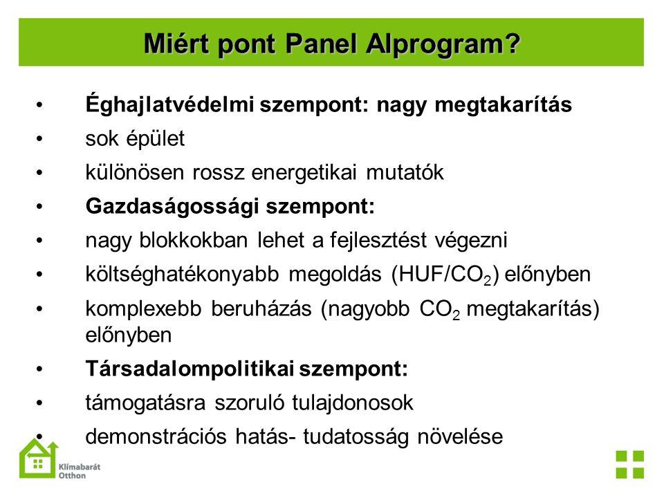 ZBR KO Panel Alprogram sajátosságok elsődleges cél: környezetvédelmi: széndioxid kibocsátás csökkentés Pénzügyi forrás: KvVM Támogatási folyamat: több szervezet koordinált részvétele feltételei: NEM azonosak a korábbi Panel pályázatokkal kiindulási és végső helyezet felmérése: energetikai auditálás- tanúsítás pontos környezet-energetikai számítás pályázatok támogatása: o alap támogatás 30% (max.