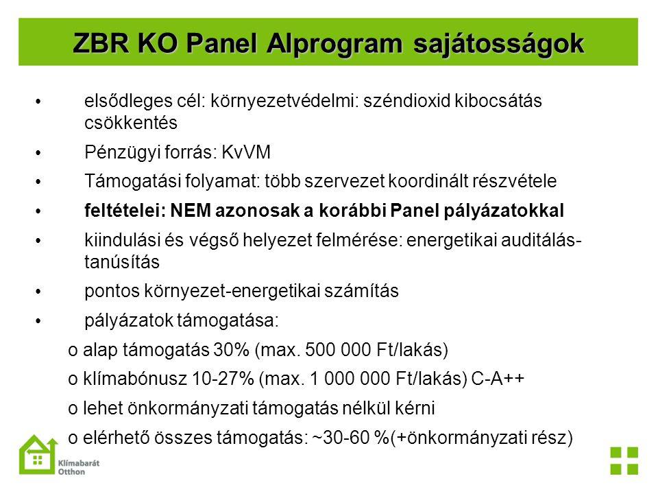 ZBR KO Panel Alprogram sajátosságok elsődleges cél: környezetvédelmi: széndioxid kibocsátás csökkentés Pénzügyi forrás: KvVM Támogatási folyamat: több