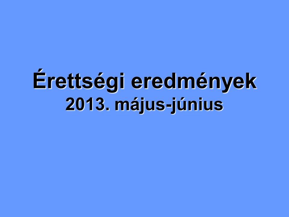 Érettségi eredmények 2013. május-június
