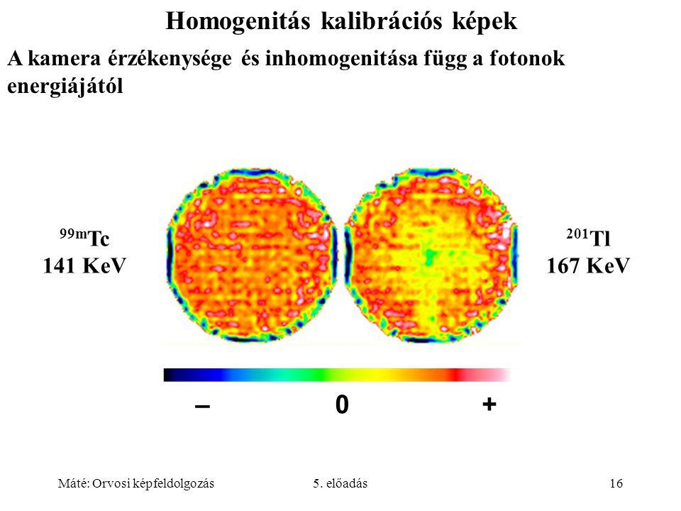 Máté: Orvosi képfeldolgozás5. előadás16 99m Tc 141 KeV 201 Tl 167 KeV – 0 + Homogenitás kalibrációs képek A kamera érzékenysége és inhomogenitása függ