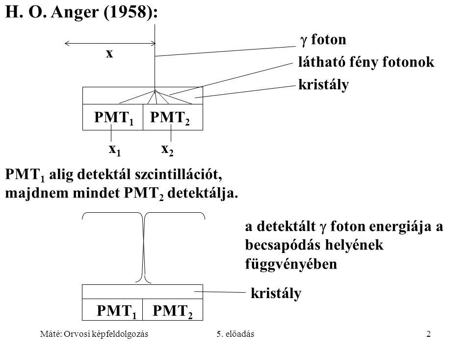 Máté: Orvosi képfeldolgozás5. előadás2  foton látható fény fotonok kristály H. O. Anger (1958): kristály PMT 1 PMT 2 x 1 x 2 PMT 1 alig detektál szci