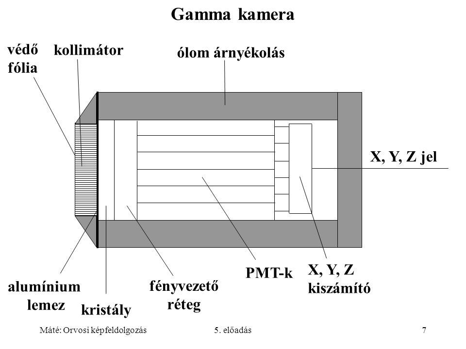 Máté: Orvosi képfeldolgozás5. előadás7 Gamma kamera védő fólia ólom árnyékolás kollimátor alumínium lemez kristály PMT-k X, Y, Z kiszámító X, Y, Z jel