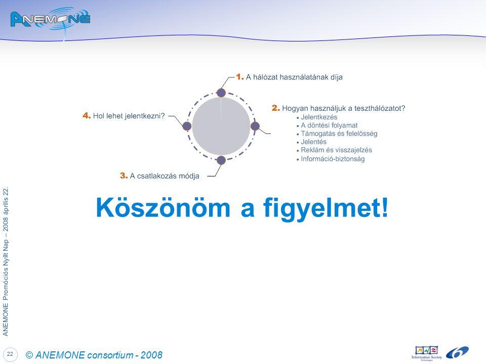 22 ANEMONE Promóciós Nyílt Nap – 2008 április 22. © ANEMONE consortium - 2008 Köszönöm a figyelmet!