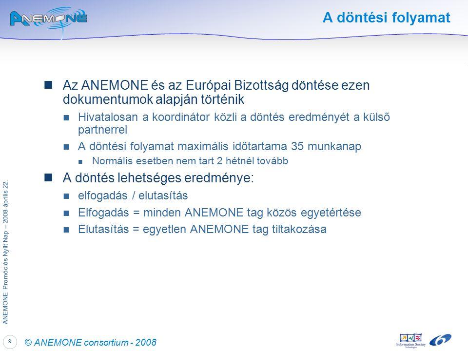 Támogatás és felelőség 10 ANEMONE Promóciós Nyílt Nap – 2008 április 22.