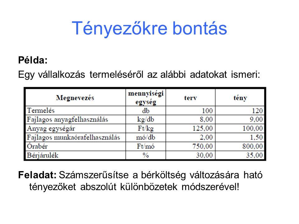 Tényezőkre bontás Példa: Egy vállalkozás termeléséről az alábbi adatokat ismeri: Feladat: Számszerűsítse a bérköltség változására ható tényezőket absz