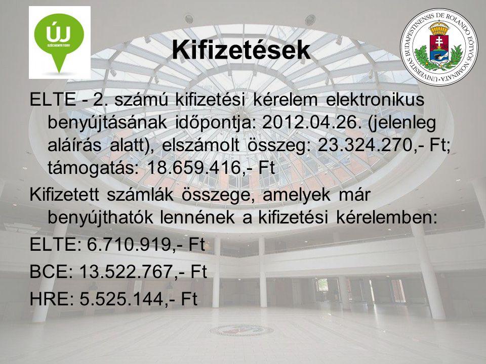 ELTE - 2. számú kifizetési kérelem elektronikus benyújtásának időpontja: 2012.04.26. (jelenleg aláírás alatt), elszámolt összeg: 23.324.270,- Ft; támo