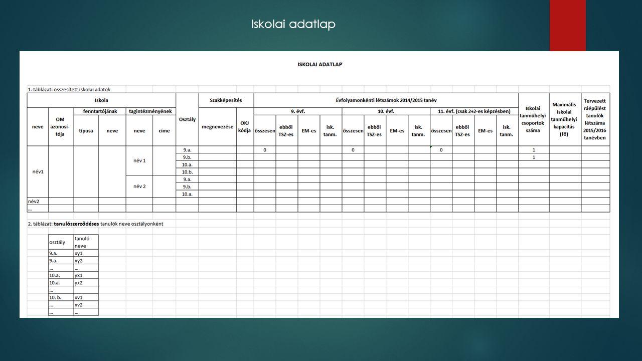 Iskolai adatlap