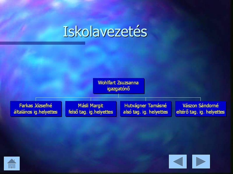 Iskolánk profilja n Német nemzetiségi n Rajz és vizuális nev. n Eltérő tantervű