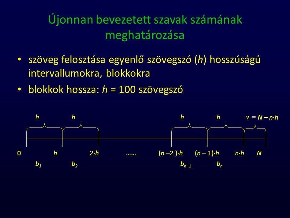 Újonnan bevezetett szavak számának meghatározása szöveg felosztása egyenlő szövegszó (h) hosszúságú intervallumokra, blokkokra blokkok hossza: h = 100 szövegszó 0h2·h(n –2 )·hn·hN b1b1 b2b2 …… b n–1 (n – 1)·h bnbn hhhh ν = N – n·h