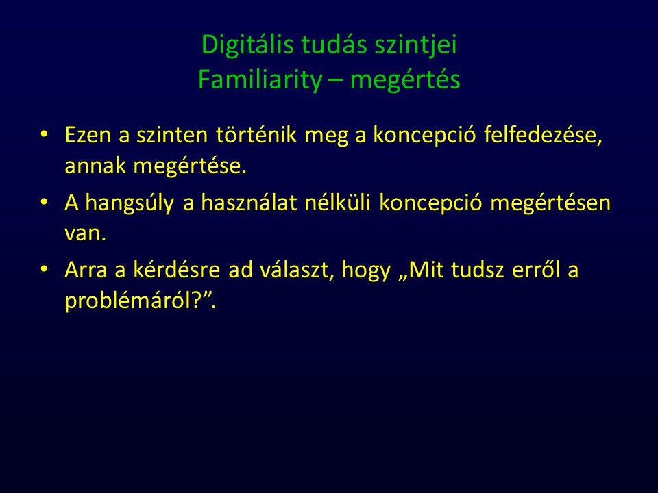 Digitális tudás szintjei Familiarity – megértés Ezen a szinten történik meg a koncepció felfedezése, annak megértése. A hangsúly a használat nélküli k