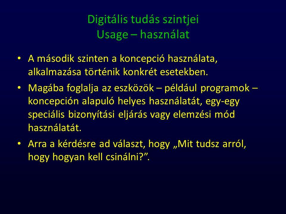 Digitális tudás szintjei Usage – használat A második szinten a koncepció használata, alkalmazása történik konkrét esetekben. Magába foglalja az eszköz