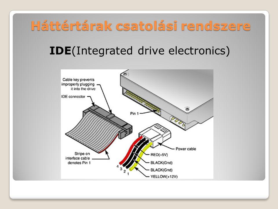 Háttértárak csatolási rendszere IDE(Integrated drive electronics)