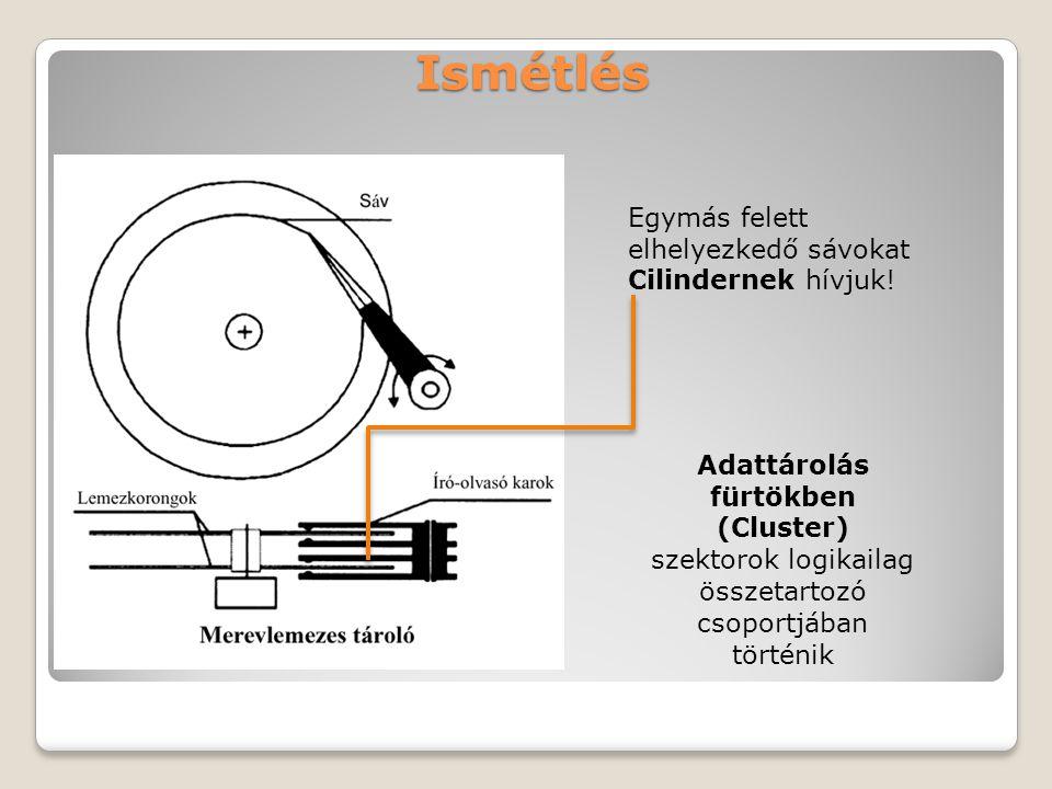 Ismétlés Egymás felett elhelyezkedő sávokat Cilindernek hívjuk! Adattárolás fürtökben (Cluster) szektorok logikailag összetartozó csoportjában történi
