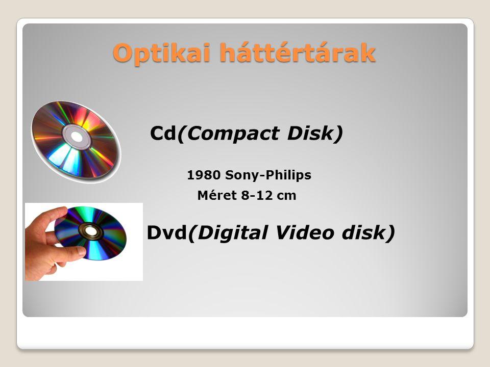 Optikai háttértárak Cd(Compact Disk) Dvd(Digital Video disk) 1980 Sony-Philips Méret 8-12 cm
