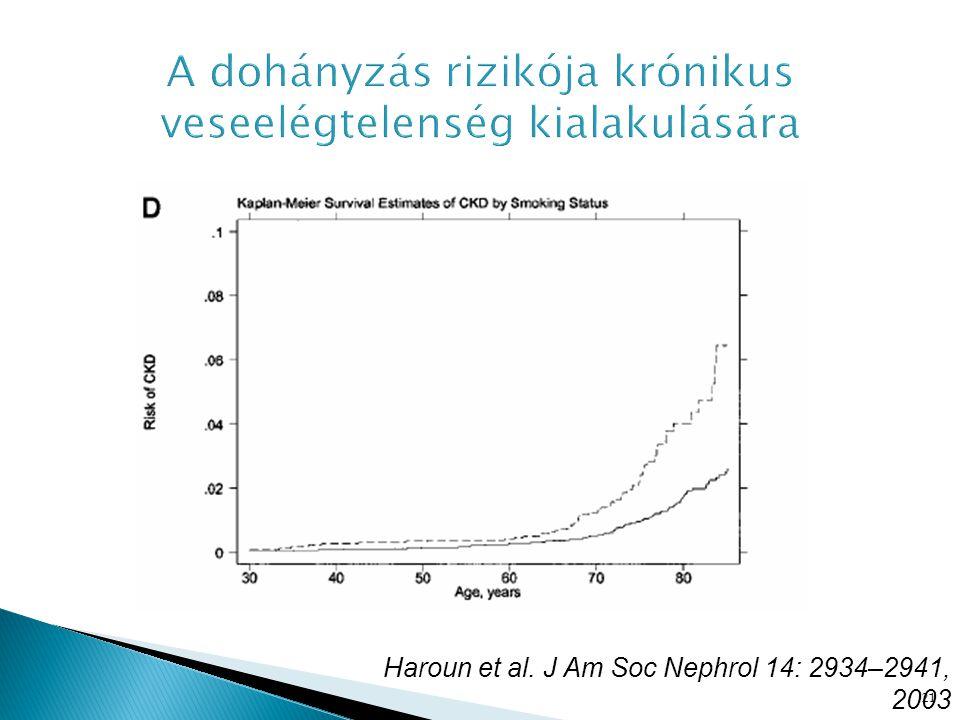 21 Haroun et al. J Am Soc Nephrol 14: 2934–2941, 2003