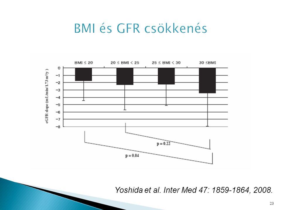 23 Yoshida et al. Inter Med 47: 1859-1864, 2008.
