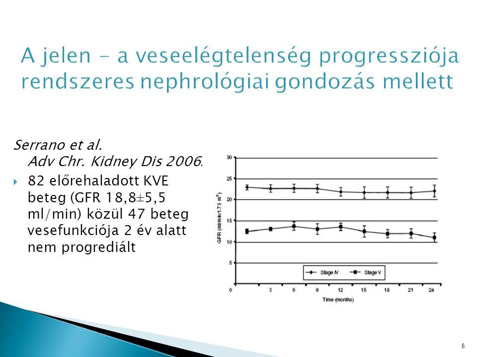 8 Serrano et al.Adv Chr. Kidney Dis 2006.