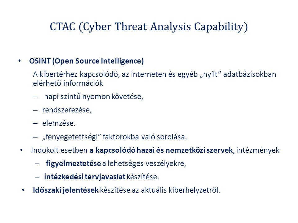 """OSINT (Open Source Intelligence) A kibertérhez kapcsolódó, az interneten és egyéb """"nyílt adatbázisokban elérhető információk – napi szintű nyomon követése, – rendszerezése, – elemzése."""