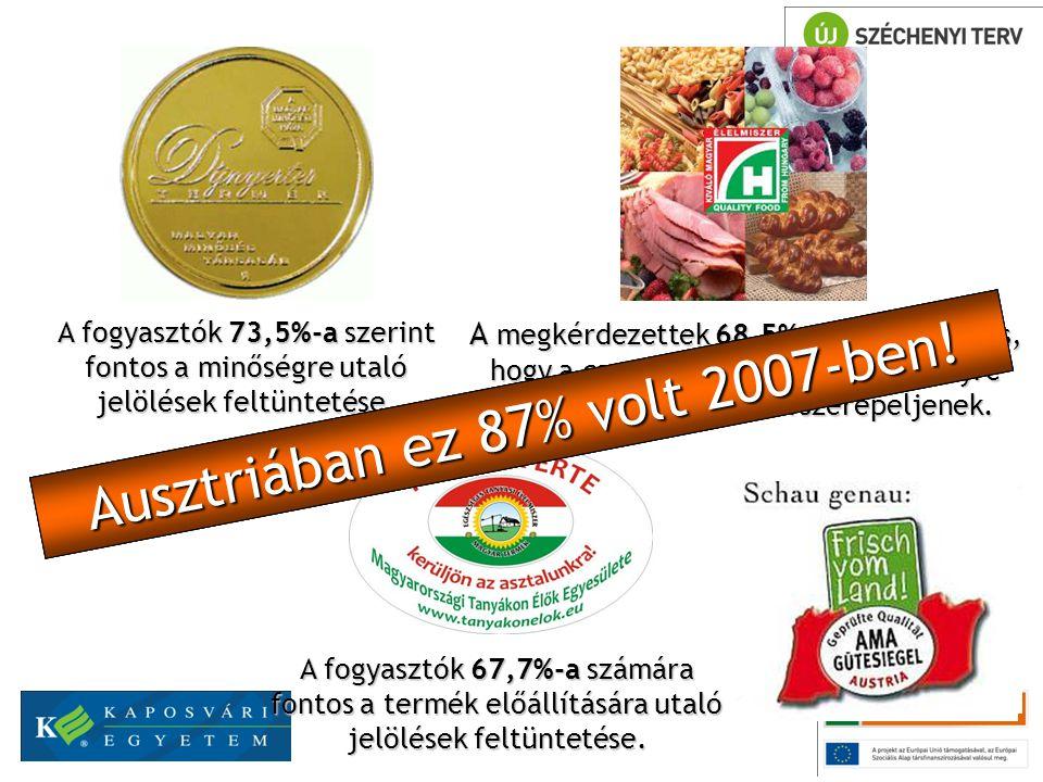 A fogyasztók 73,5%-a szerint fontos a minőségre utaló jelölések feltüntetése.
