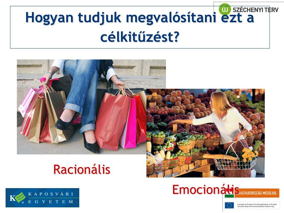 Tisztáznunk kell a fogalmakat A racionális fogyasztó következetesen és körültekintően vásárol.