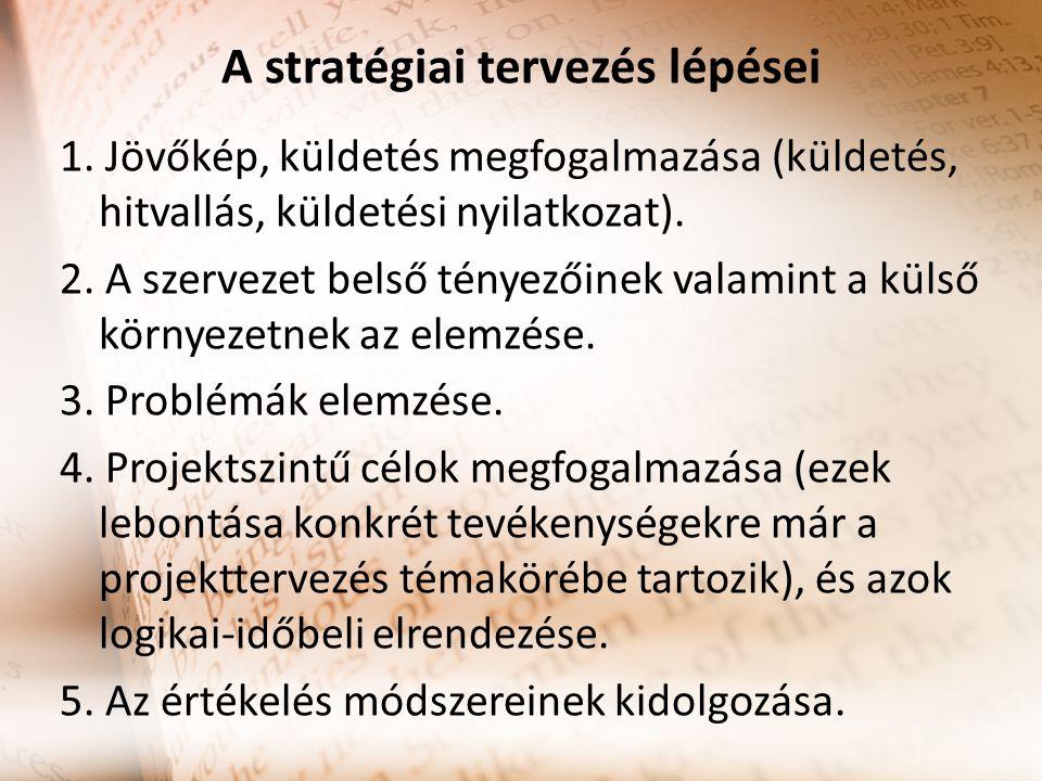 A stratégiai tervezés lépései 1. Jövőkép, küldetés megfogalmazása (küldetés, hitvallás, küldetési nyilatkozat). 2. A szervezet belső tényezőinek valam