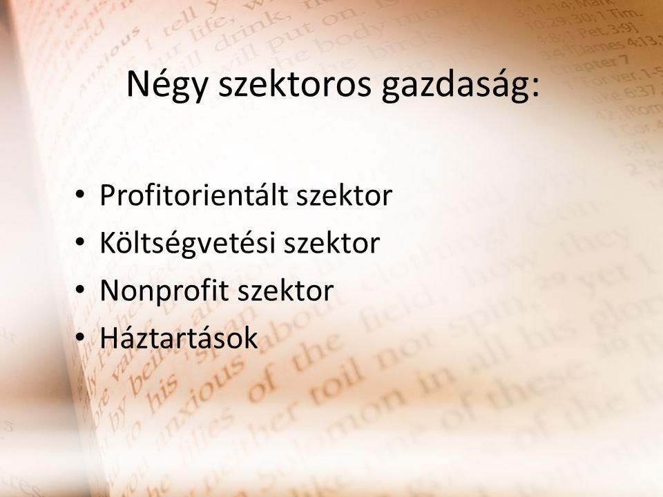 Négy szektoros gazdaság: Profitorientált szektor Költségvetési szektor Nonprofit szektor Háztartások