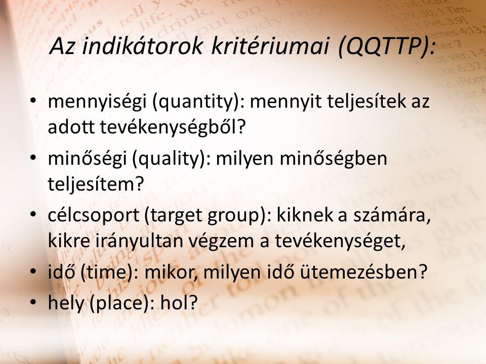 Az indikátorok kritériumai (QQTTP): mennyiségi (quantity): mennyit teljesítek az adott tevékenységből? minőségi (quality): milyen minőségben teljesíte