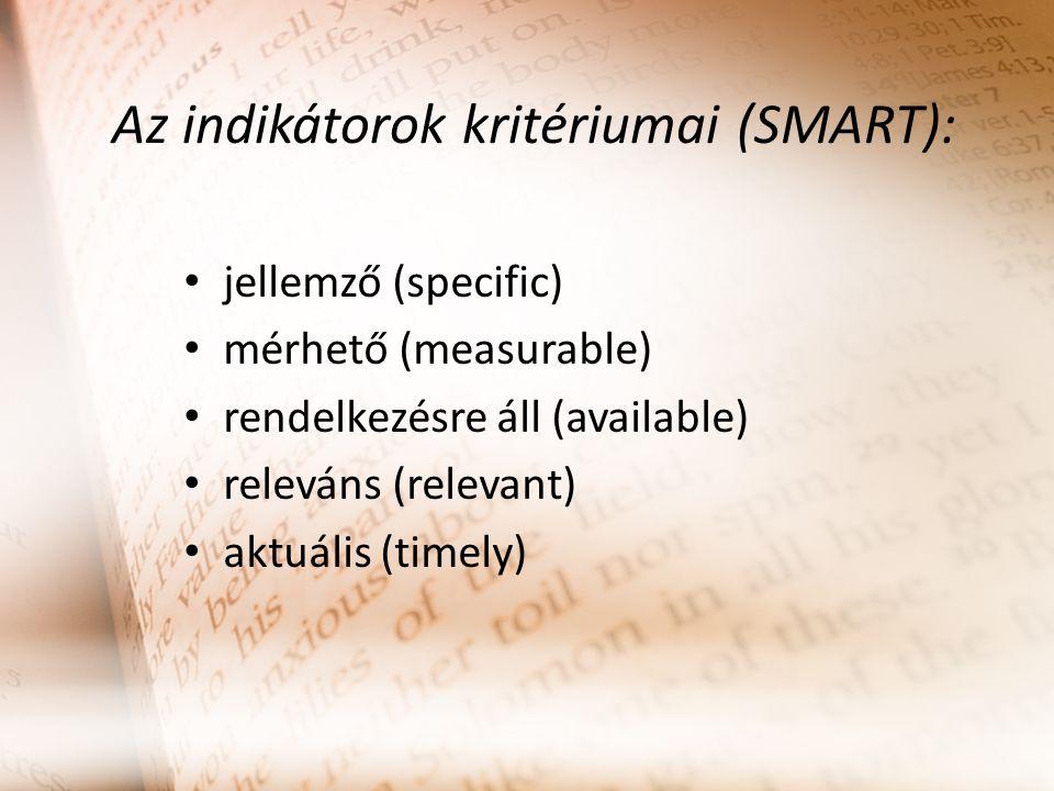 Az indikátorok kritériumai (SMART): jellemző (specific) mérhető (measurable) rendelkezésre áll (available) releváns (relevant) aktuális (timely)