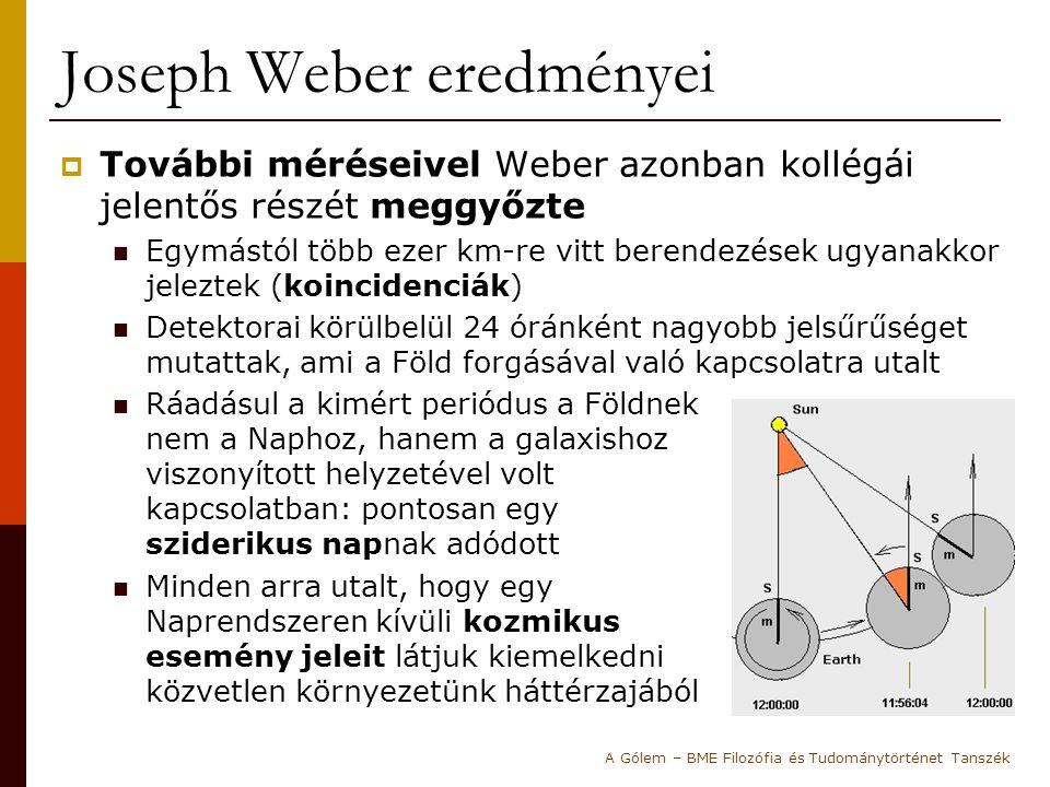Joseph Weber eredményei  További méréseivel Weber azonban kollégái jelentős részét meggyőzte Egymástól több ezer km-re vitt berendezések ugyanakkor j