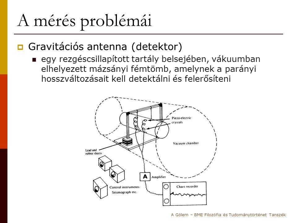 A mérés problémái  Gravitációs antenna (detektor) egy rezgéscsillapított tartály belsejében, vákuumban elhelyezett mázsányi fémtömb, amelynek a parán