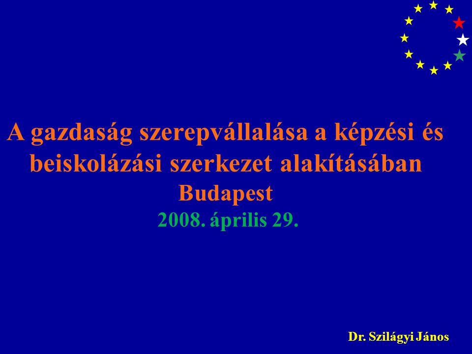 A gazdaság szerepvállalása a képzési és beiskolázási szerkezet alakításában Budapest 2008. április 29. Dr. Szilágyi János