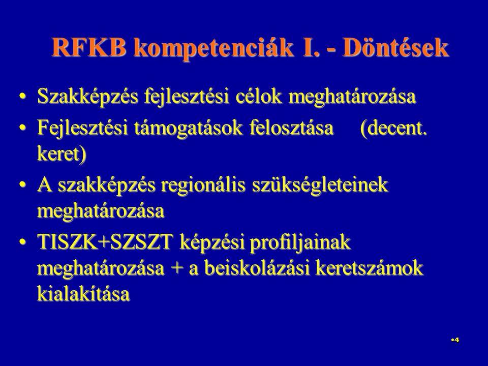 4 RFKB kompetenciák I. - Döntések Szakképzés fejlesztési célok meghatározásaSzakképzés fejlesztési célok meghatározása Fejlesztési támogatások feloszt