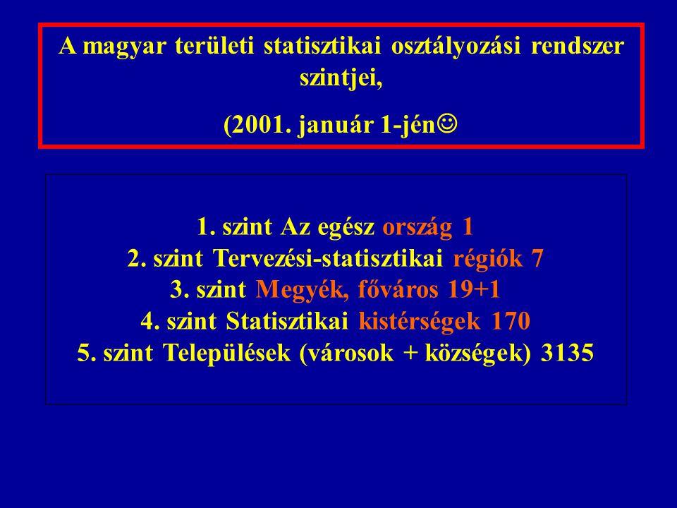 1. szint Az egész ország 1 2. szint Tervezési-statisztikai régiók 7 3. szint Megyék, főváros 19+1 4. szint Statisztikai kistérségek 170 5. szint Telep