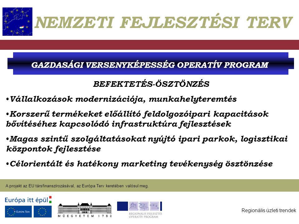 Regionális üzleti trendek A projekt az EU társfinanszírozásával, az Európa Terv keretében valósul meg. 2004. január 27. NEMZETI FEJLESZTÉSI TERV GAZDA